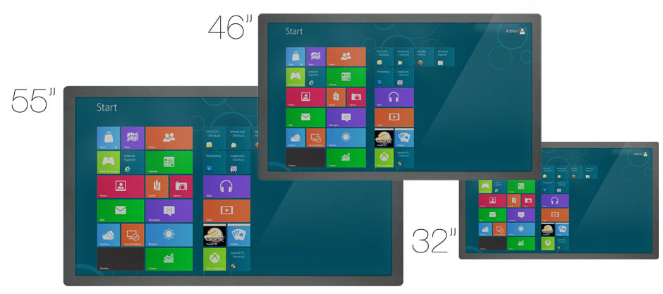 Диагонали интерактивного экрана